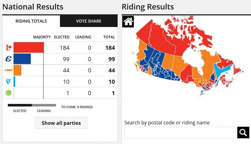 加拿大國會選舉結果