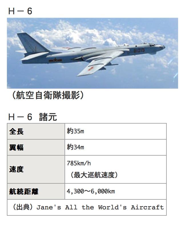 日本航空自衛隊的戰機緊急升空。轟-6。(防衛省官網)
