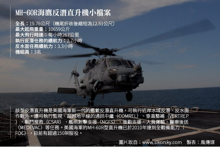 20151025-SMG0034-T01-MH-60R海鷹反潛直升機小檔案