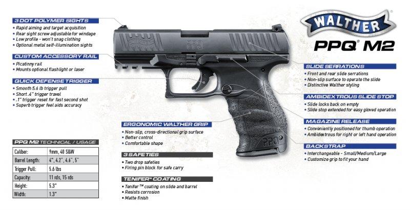 德國卡爾.華瑟公司生產的Walther PPQ M2九公厘半自動手槍。(取自www.waltherarms.com)