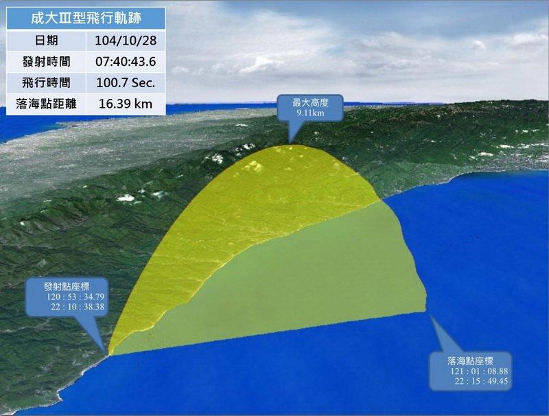 成大Ⅲ型混合火箭飛行軌跡(圖:成功大學提供)