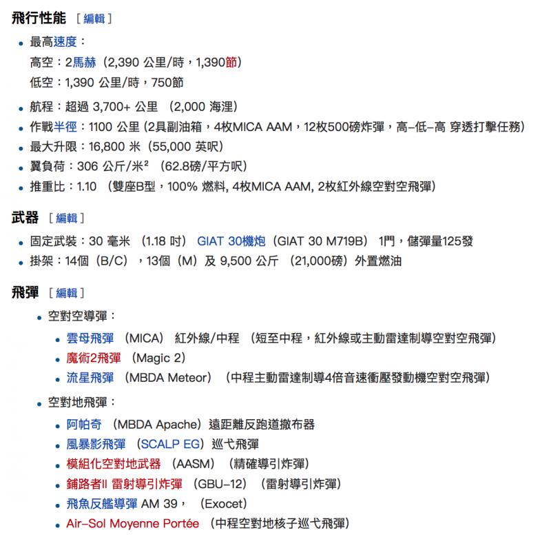 疾風戰鬥機諸元。(維基百科)