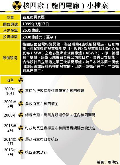 20151123-SMG0035&SMG0034-T02-核四小檔案-01