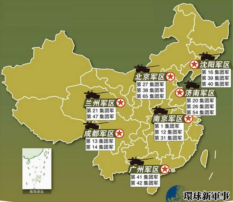 中國人民解放軍七大軍區與各軍區的集團軍