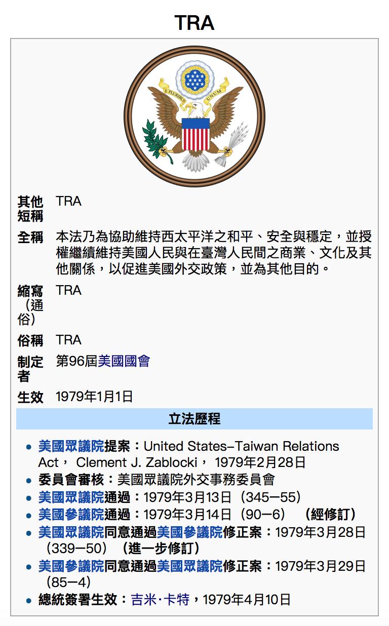 簡稱「TRA」的《台灣關係法》概要。(維基百科)