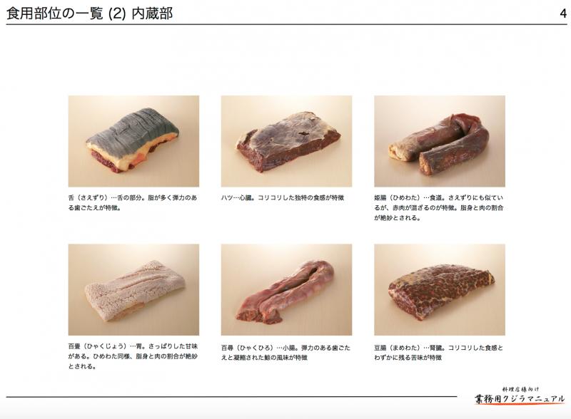 共同船舶株式會社的捕鯨說帖裡,還有鯨肉各部位的分類與美味評等。