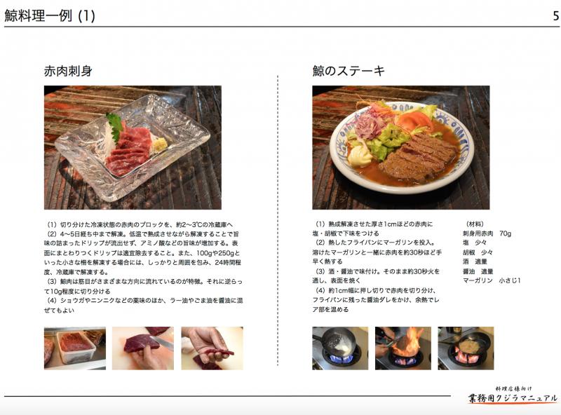 共同船舶株式會社捕鯨說帖中的鯨肉料理食譜。