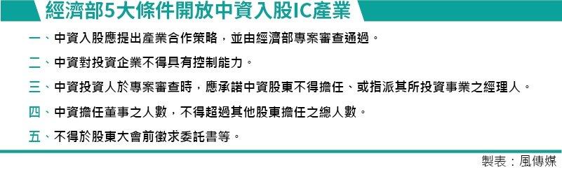 經濟部5大條件開放中資入股IC產業