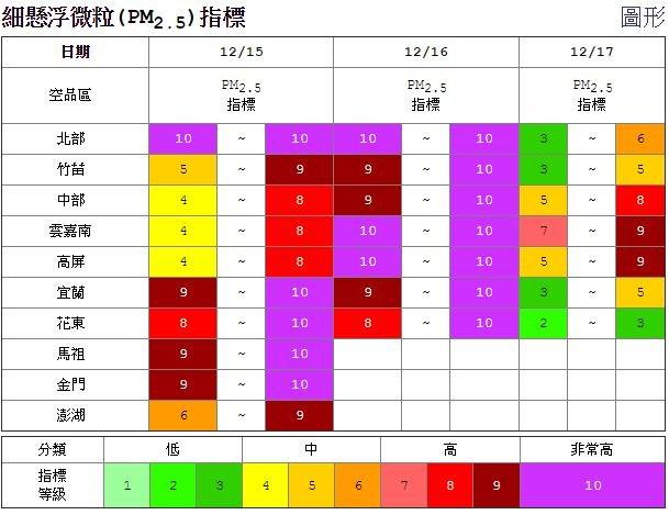 20151215-SMG0045-017-PM2.5預報-空氣品質監測網.JPG
