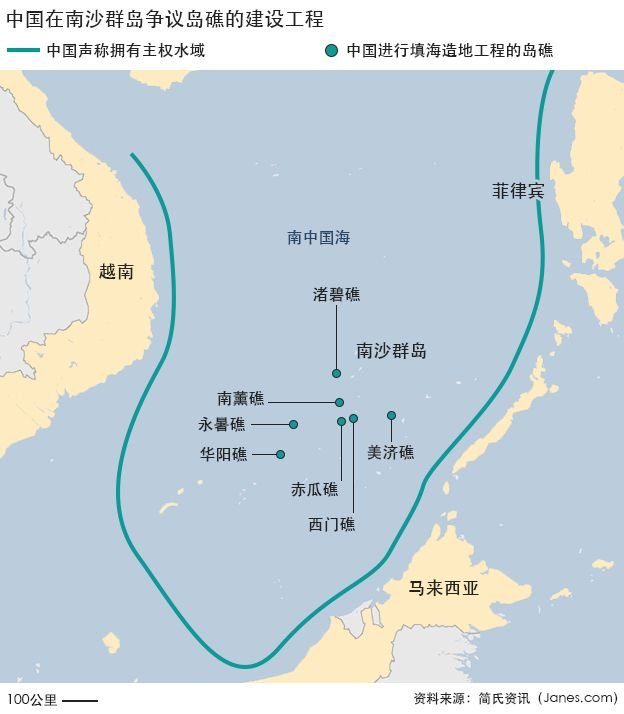 中國在南沙群島的投資工程。(BBC中文網)