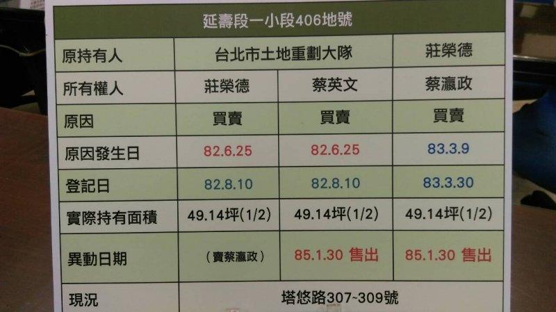 20151215-SMG0045-015-國民黨團記者會-周怡孜攝.jpg
