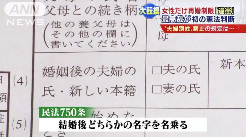 日本最高法院 夫妻同姓合憲。
