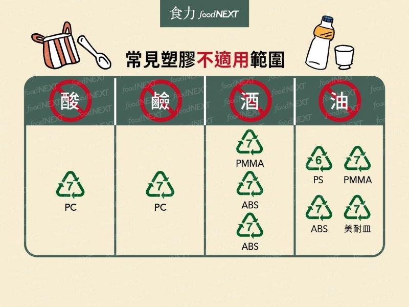 plasticfood2.jpg