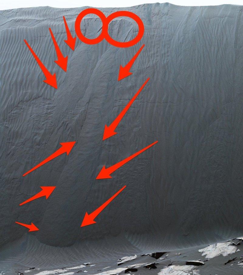 靠近頂部的沙丘波紋斷裂(取自NASA/JPL-Caltech)