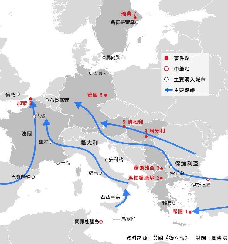歐洲難民潮主要路線圖