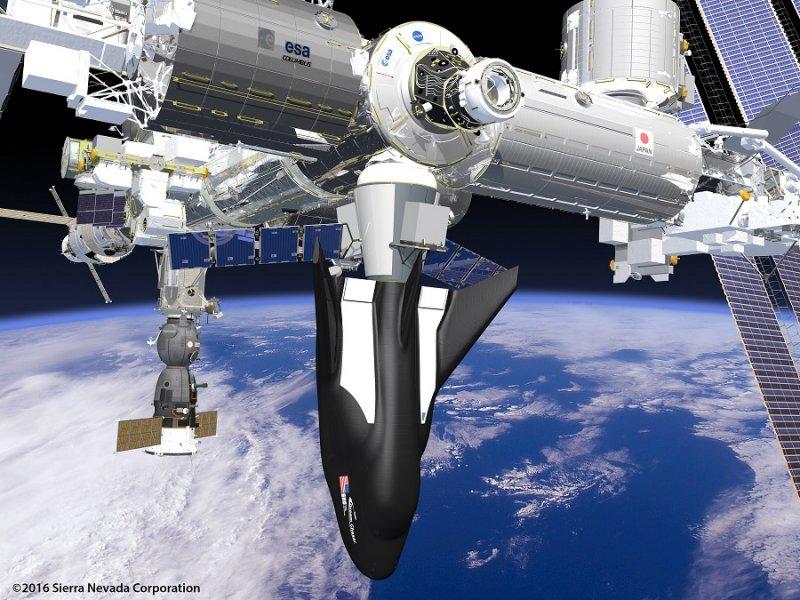 與國際太空站連結(SNC)