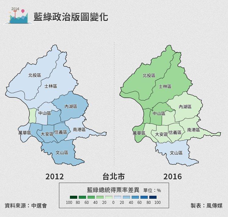 20160116-SMG0034-S01b-01-風數據/2016總統立委選舉,台北市藍綠政治版圖變化(切割圖)