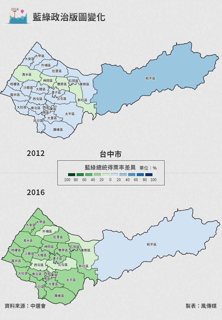 20160116-SMG0034-S01b-06-風數據/2016總統立委選舉,台中市藍綠政治版圖變化(切割圖)