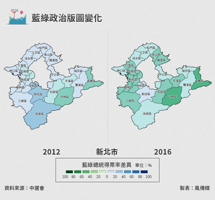 20160116-SMG0034-S01b-08-風數據/2016總統立委選舉,新北市藍綠政治版圖變化(切割圖)