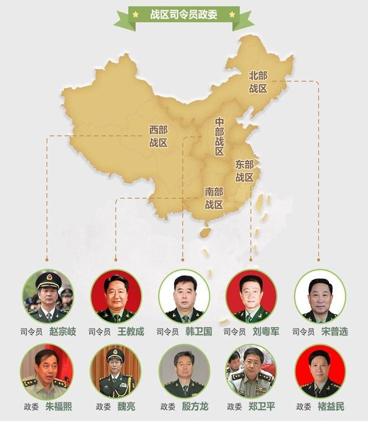 中國人民解放軍五大戰區主官