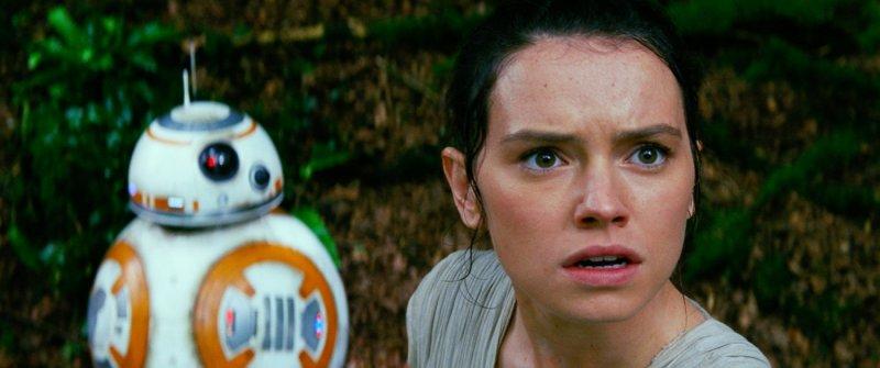 《STAR WARS:原力覺醒》角色BB-8與芮(美聯社)