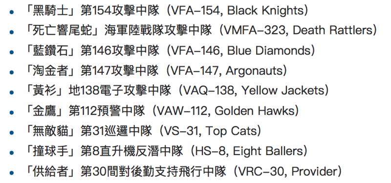 史坦尼斯號航艦的作戰機群一覽。(維基百科)