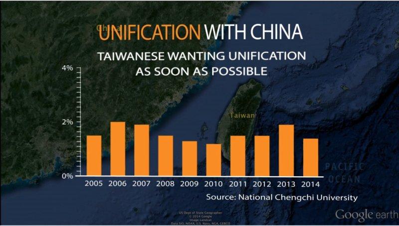 經濟學人》從喜馬拉雅山到南海島礁 中國政府一步不讓的原因是...