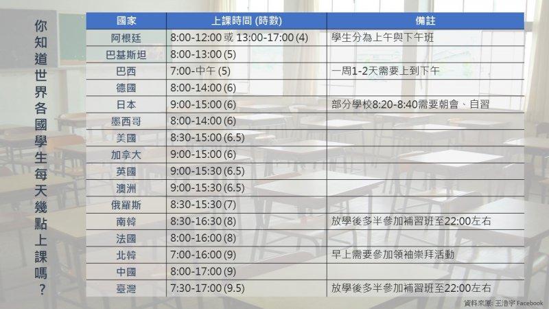 school hours chart 2.jpg