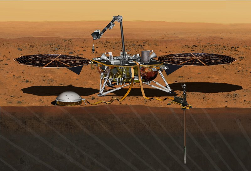 火星探測任務「洞察號」(InSight)無人著陸探測器(NASA)