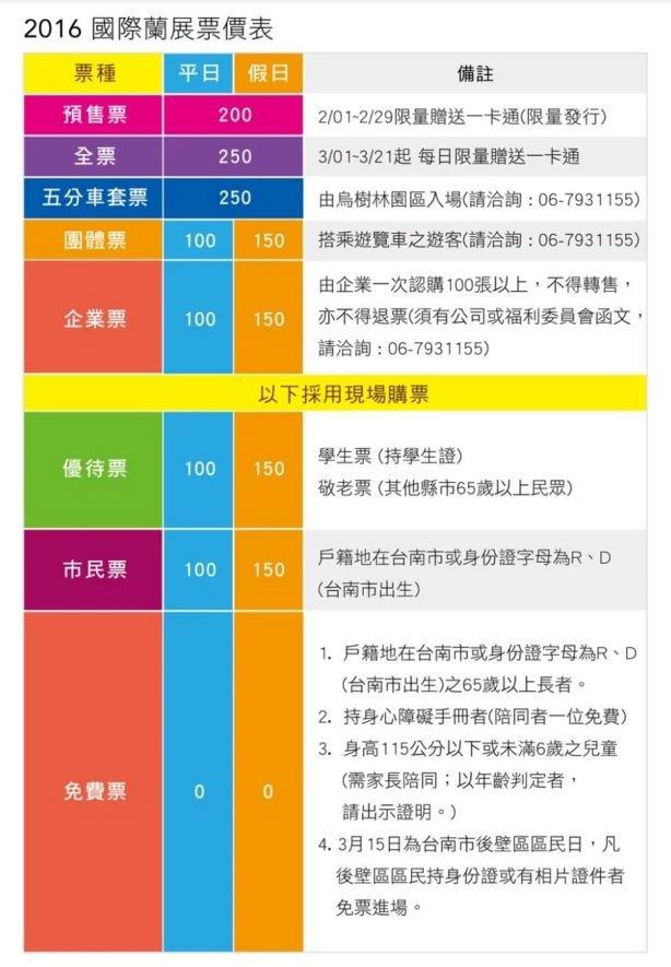 2016臺灣國際蘭展票價(截自網路)