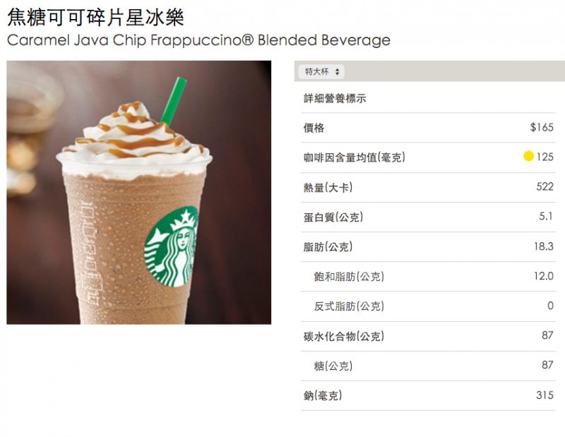 根據台灣星巴克官網公布數據,特大杯焦糖可可碎片星冰樂含糖量為87公克。(圖/截自統一星巴克官網)