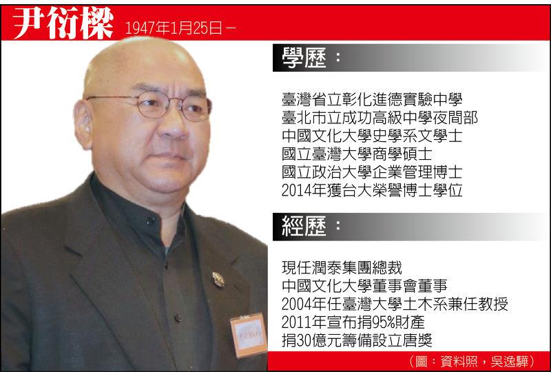 潤泰集團總裁尹衍樑。(資料照,吳逸驊攝/表格設計:風傳媒)