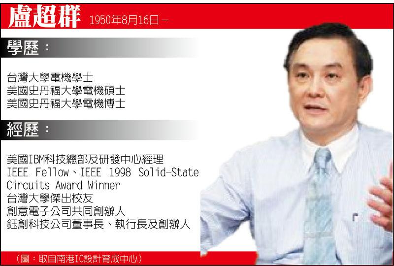 鈺創科技董事長盧超群。(取自南港IC設計育成中心/表格設計:風傳媒)