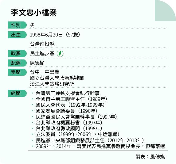 20160327-SMG0034-T02-李文忠小檔案
