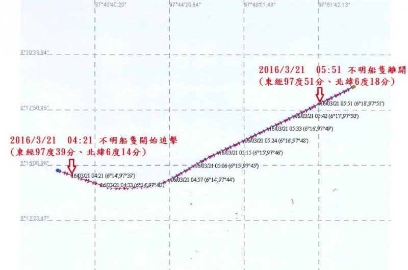 連億興116號漁船2016年3月18日至3月24日VDR航跡圖(取自漁業署網站)