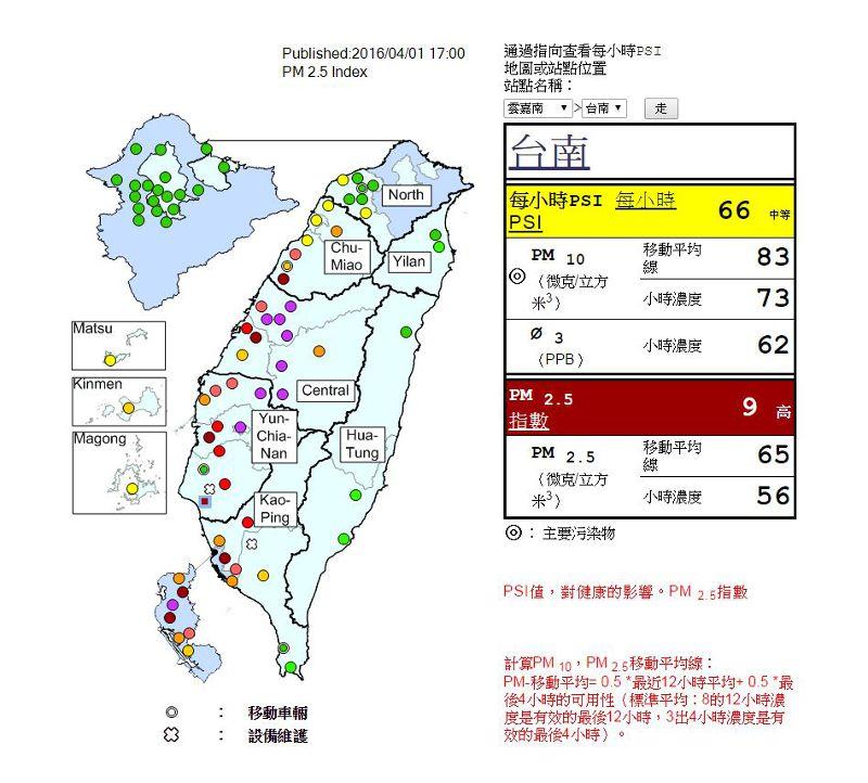環保署數據顯示台南PM2.5指數。(截自環保署網站)