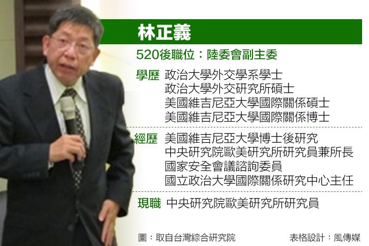 20160415-013-林正義小檔案.png