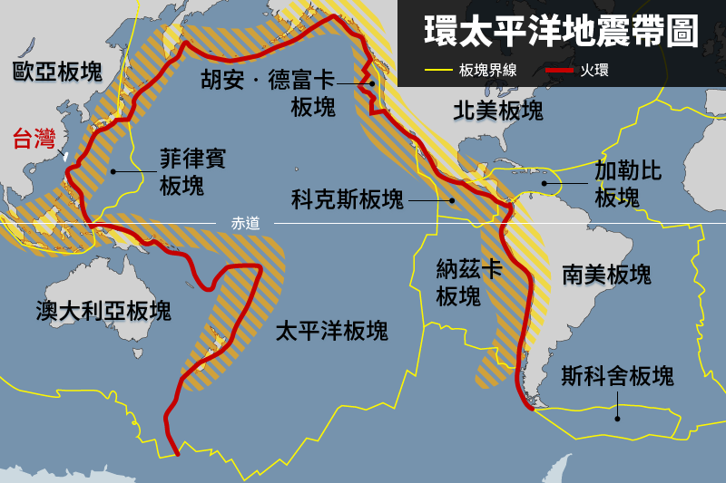 環太平洋地震帶圖。(製圖:風傳媒)
