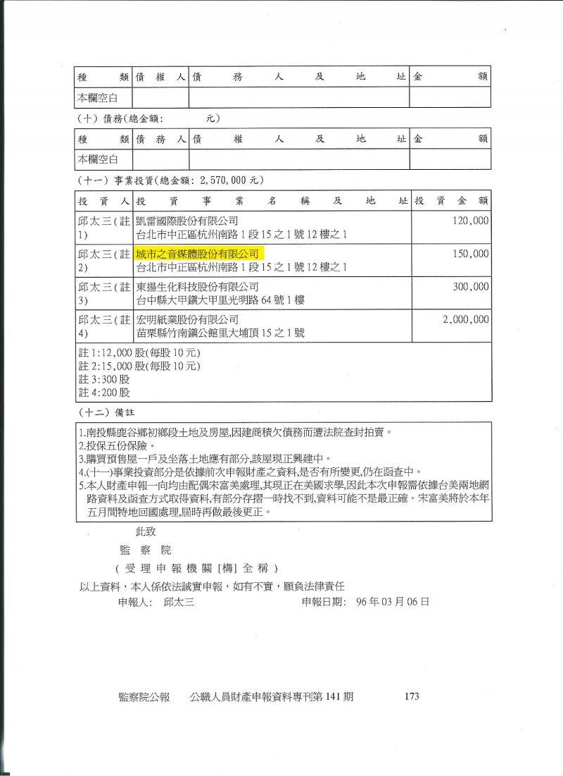 邱太三於民國96年3月6日以高雄市副市長身分申報財產。(筆者提供)