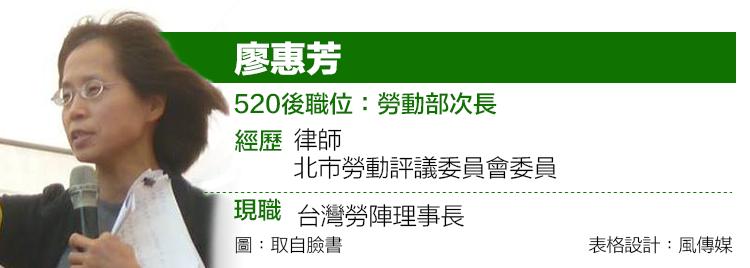 2016428-010-廖惠芳小檔案.png