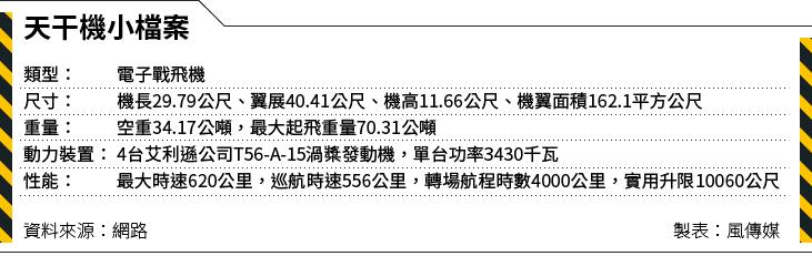 20160508-SMG0034-E02-天干機小檔案