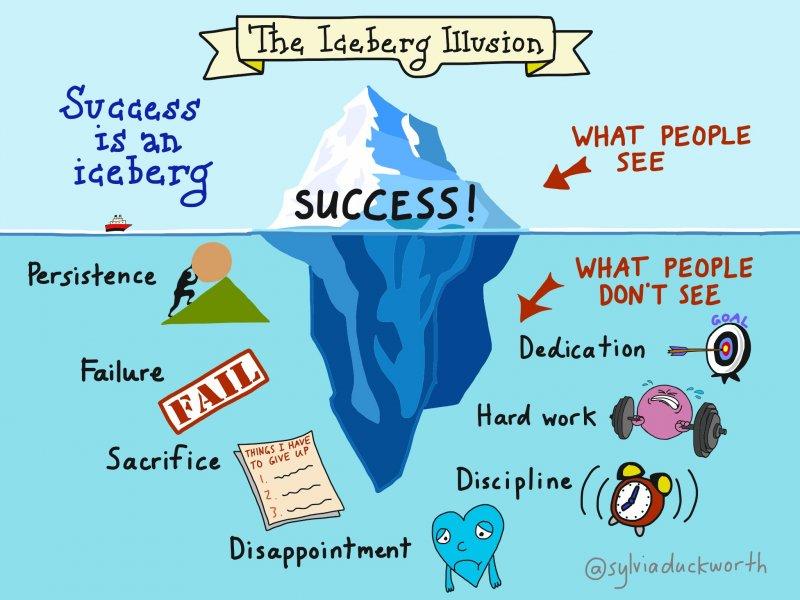 必須先設定目標,再計畫性邁向成功,心想事成!(圖/sylviaduckworth@Flickr)