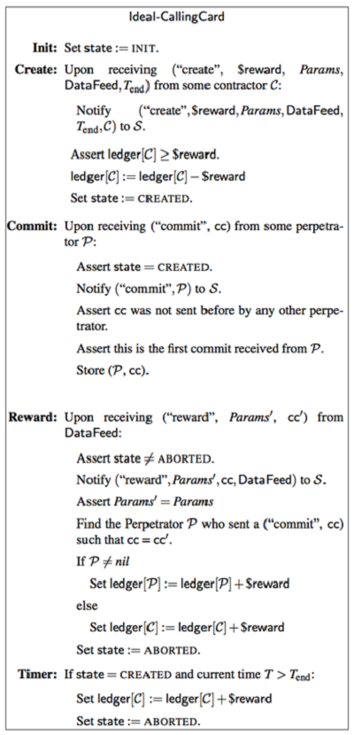 Ari Juels教授關於名片犯罪的高階演算法範例。