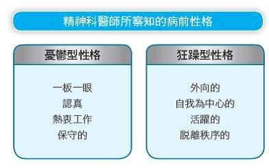 病前性格(圖/大是文化提供)