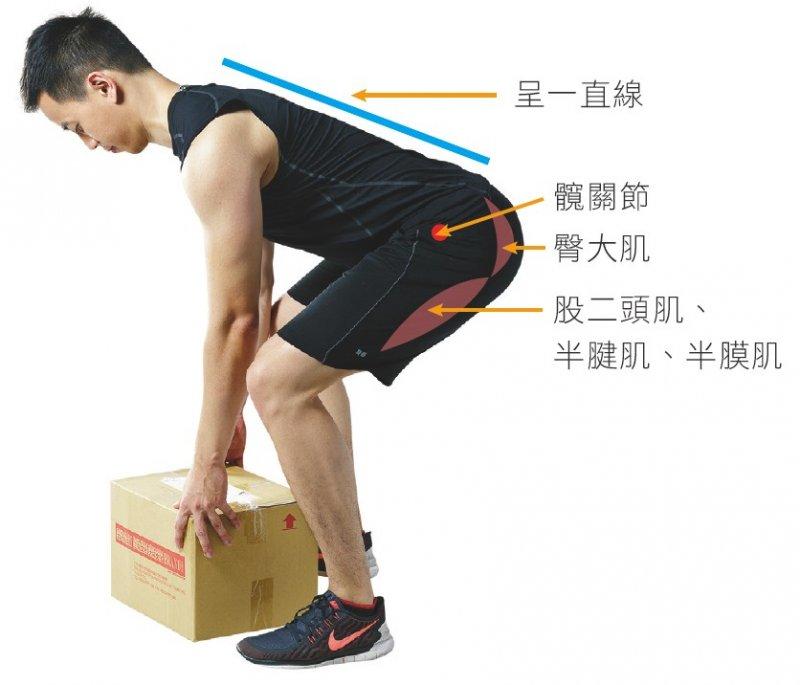 運用髖關節搬箱子(圖/三采文化提供)