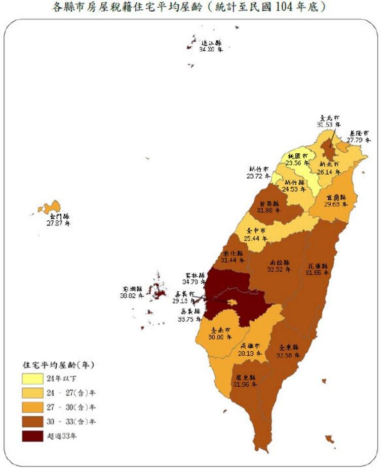 20160622-SMG0045-024-各縣市房屋稅及住宅平均屋齡。(翻攝內政部網站).JPG