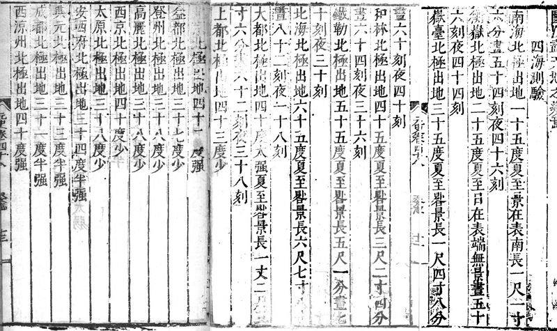 《元史》天文志,康熙刻本,慶應大學藏。(作者提供)