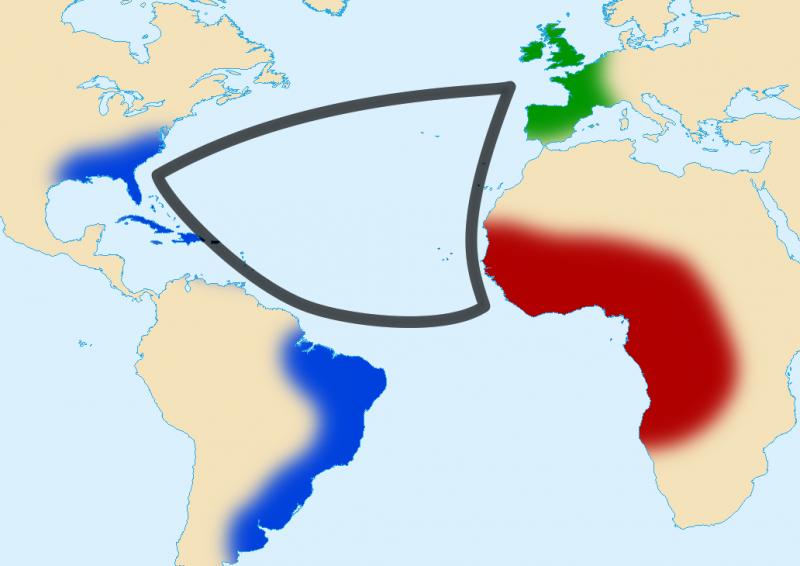 歐洲殖民下的跨大西洋三角貿易。(圖/維基百科)