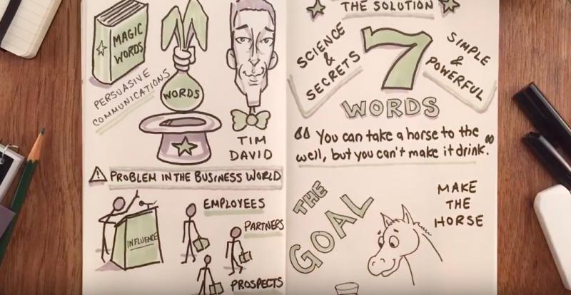 掌握生活中常用的七大關鍵字,溝通不再是難事!(圖/Book Video Club@youtube)
