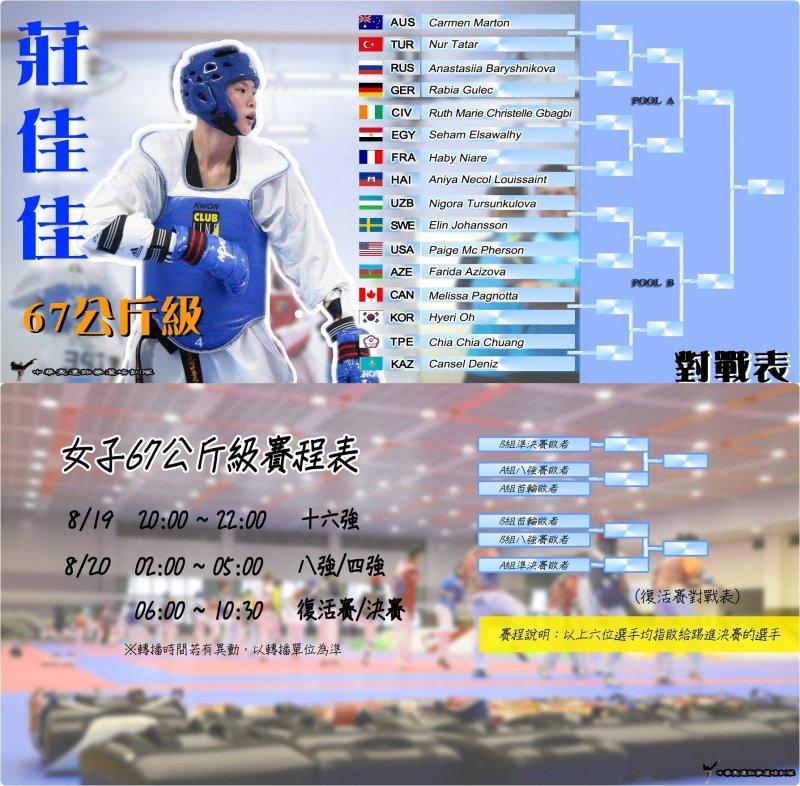 我國跆拳道選手莊佳佳賽程表。(中華奧運跆拳道培訓隊臉書)